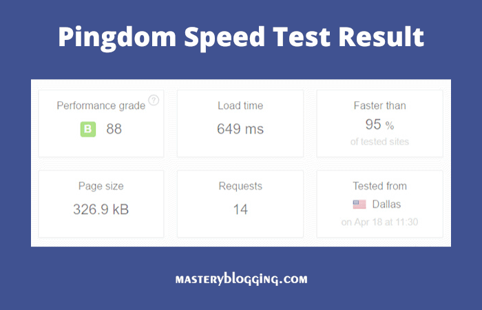 speed test siteground